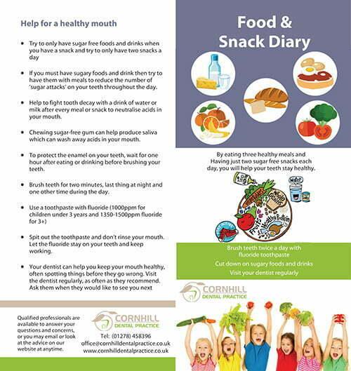 Cornhill Dental Practice DL 4pp Food Diary 1